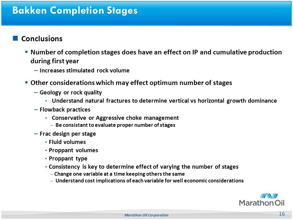 Bakken Completion Stages