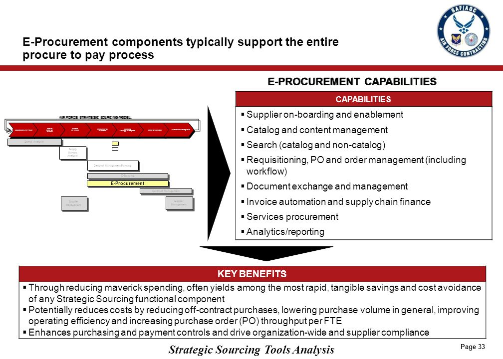 CONTRACT MANAGEMENT CAPABILITIES