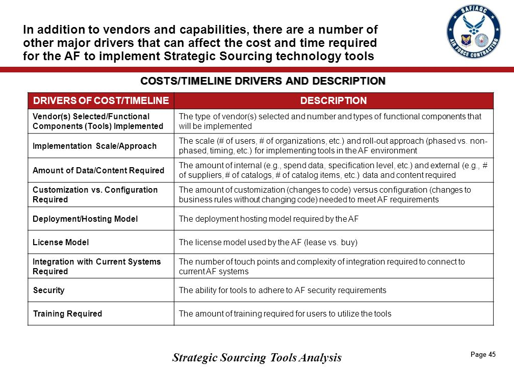 Within each driver, there are a number of specific considerations for the AF that can drive cost and timeline
