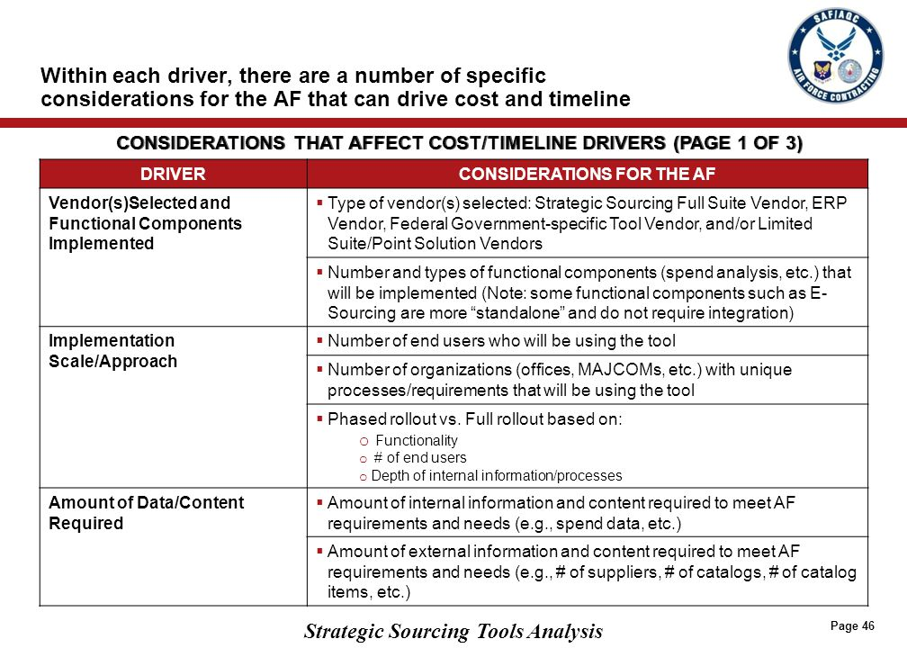 Within each driver, there are a number of specific considerations for the AF that can drive cost and timeline (cont)