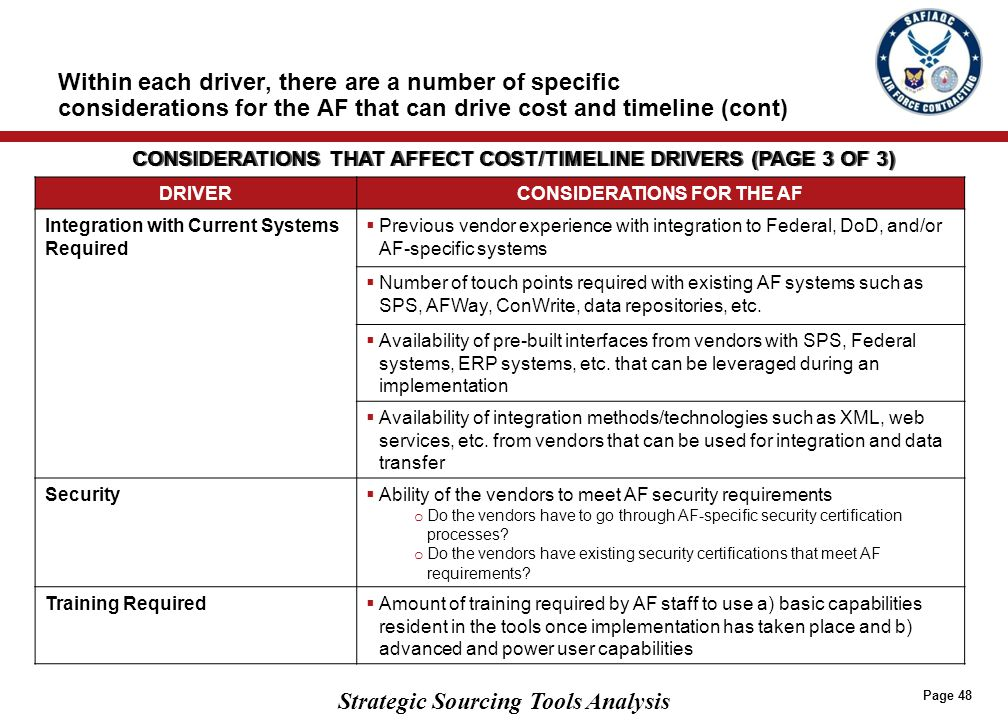 Contents Executive Summary. Introduction and Background. Technology Marketplace. Drivers of Cost and Timeline.