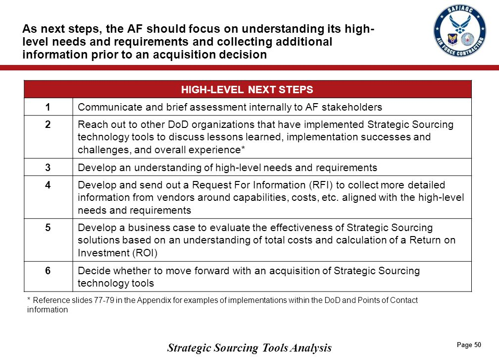 UNDERSTAND HIGH-LEVEL NEEDS AND REQUIREMENTS