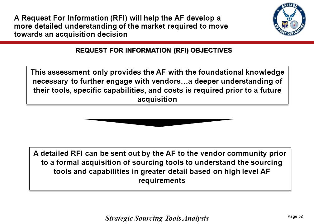 The RFI should address a number of key topics and questions