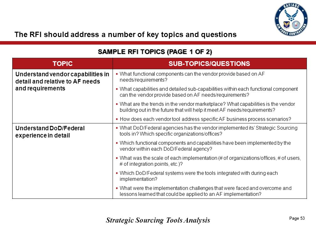 The RFI should address a number of key topics and questions (cont)
