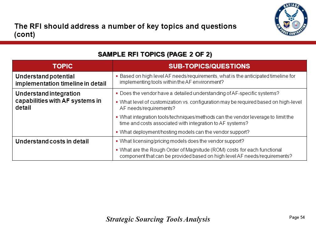 SAMPLE BUSINESS CASE TOPICS