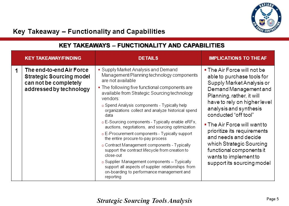 Strategic Sourcing functional components available through technology vendors can support most of the Air Force Strategic Sourcing Model