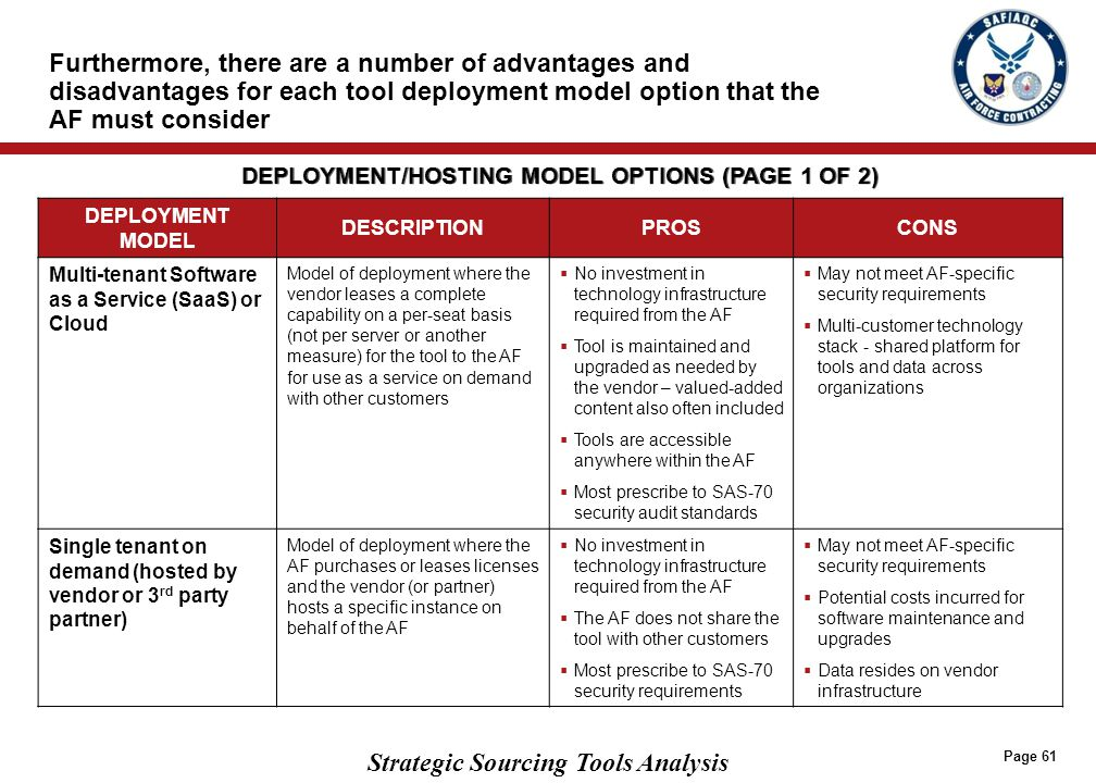 DEPLOYMENT/HOSTING MODEL OPTIONS (PAGE 2 OF 2)