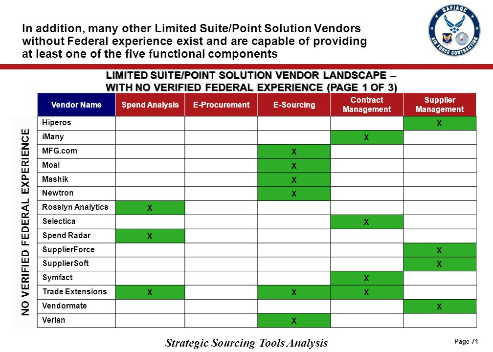 In addition, many other Limited Suite/Point Solution Vendors without Federal experience exist and are capable of providing at least one of the five functional components (cont.)