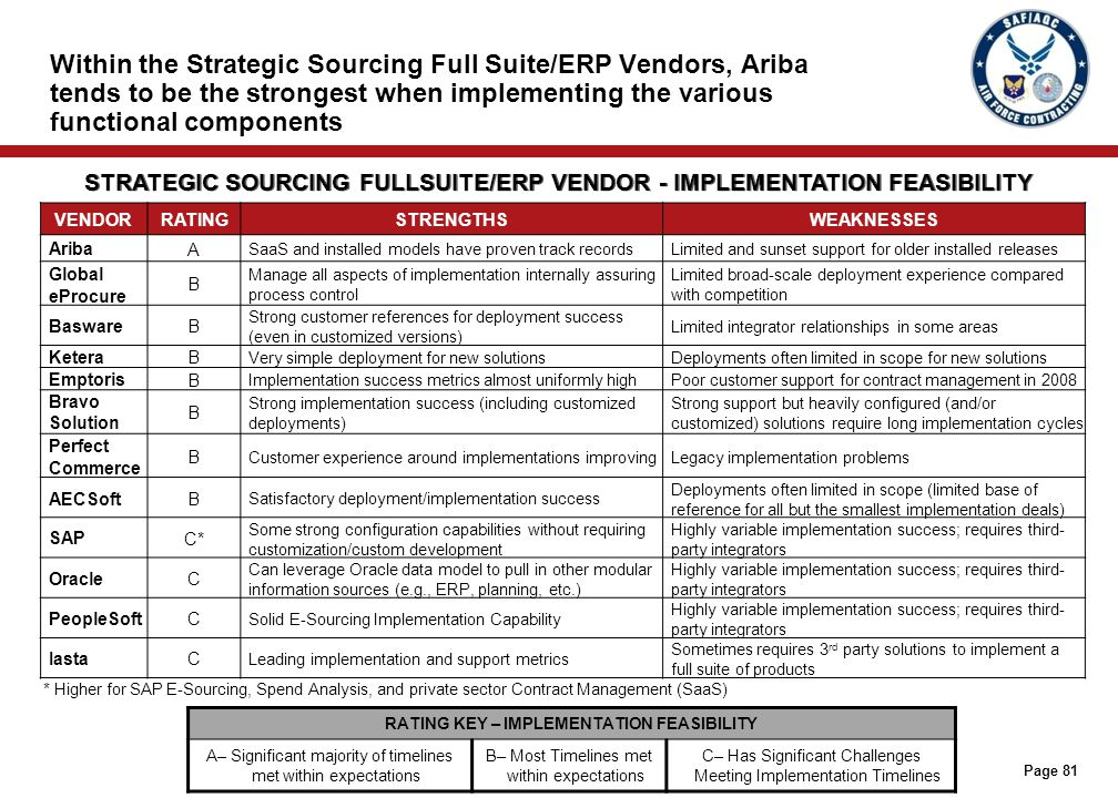 CRITERIA USED FOR FEDERAL GOVERNMENT-SPECIFIC TOOL VENDOR