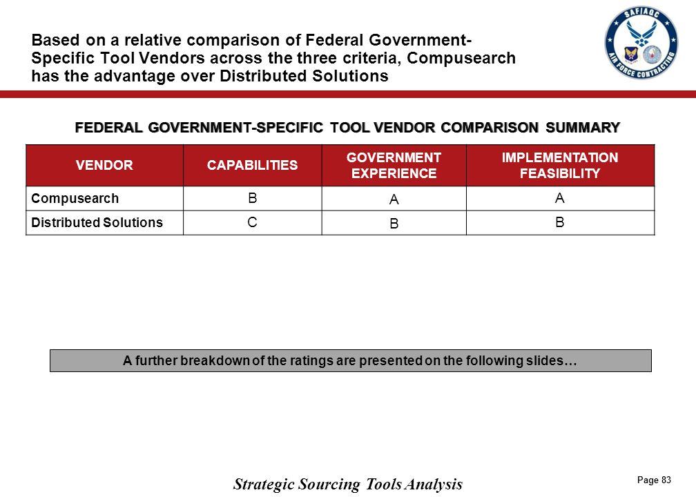 Within the Federal Government-Specific Tool Vendor space, Compusearch can provide greater capability breadth and depth compared to Distributed Solutions