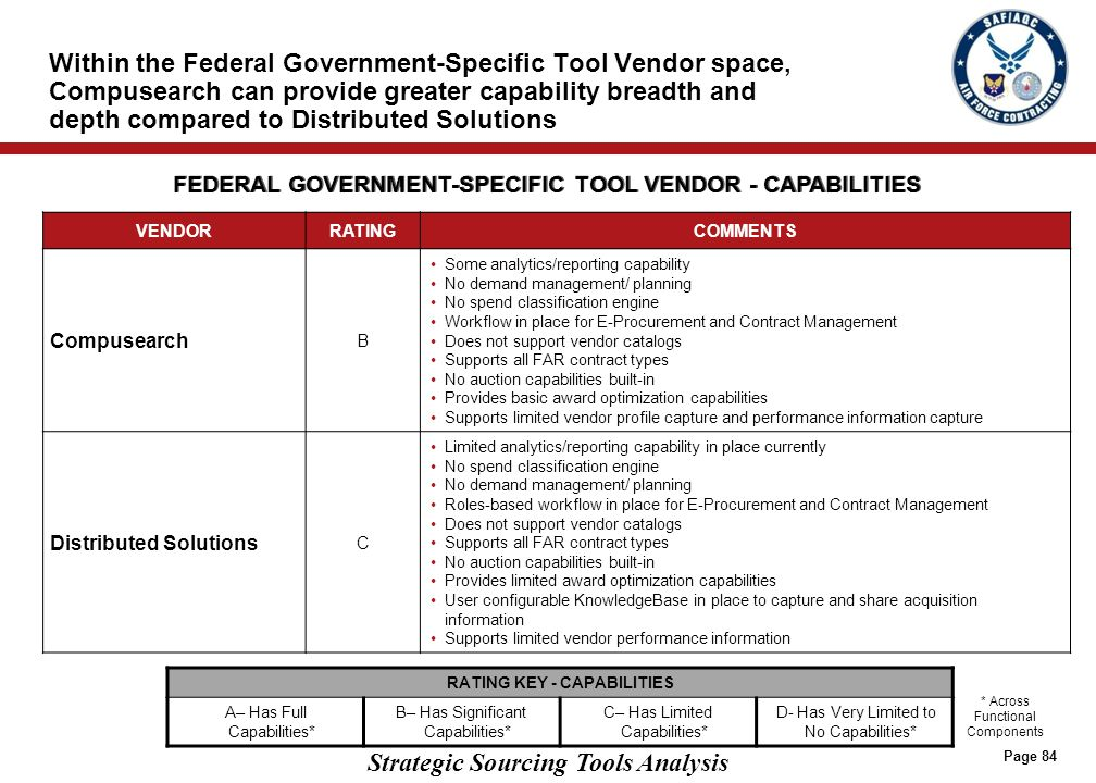 RATING KEY – FEDERAL GOVERNMENT EXPERIENCE