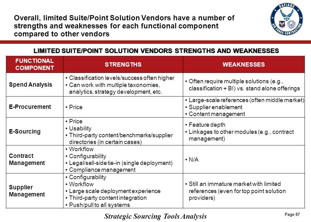 Introduction and Background Methodology Technology Marketplace