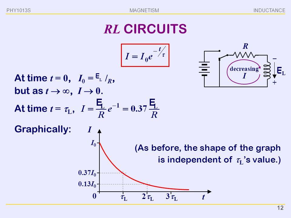RL CIRCUITS At time t = 0, I0 = EL /R, but as t  , I  0.