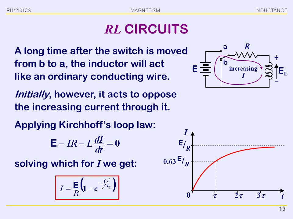 PHY1013S INDUCTANCE. RL CIRCUITS. a. R.