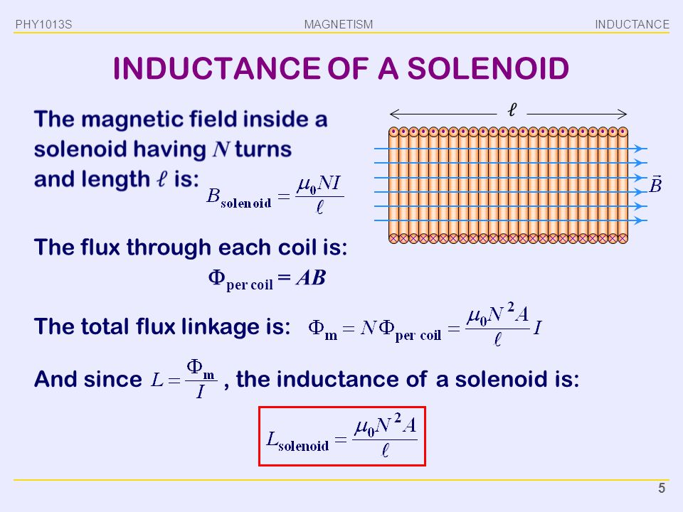 INDUCTANCE OF A SOLENOID