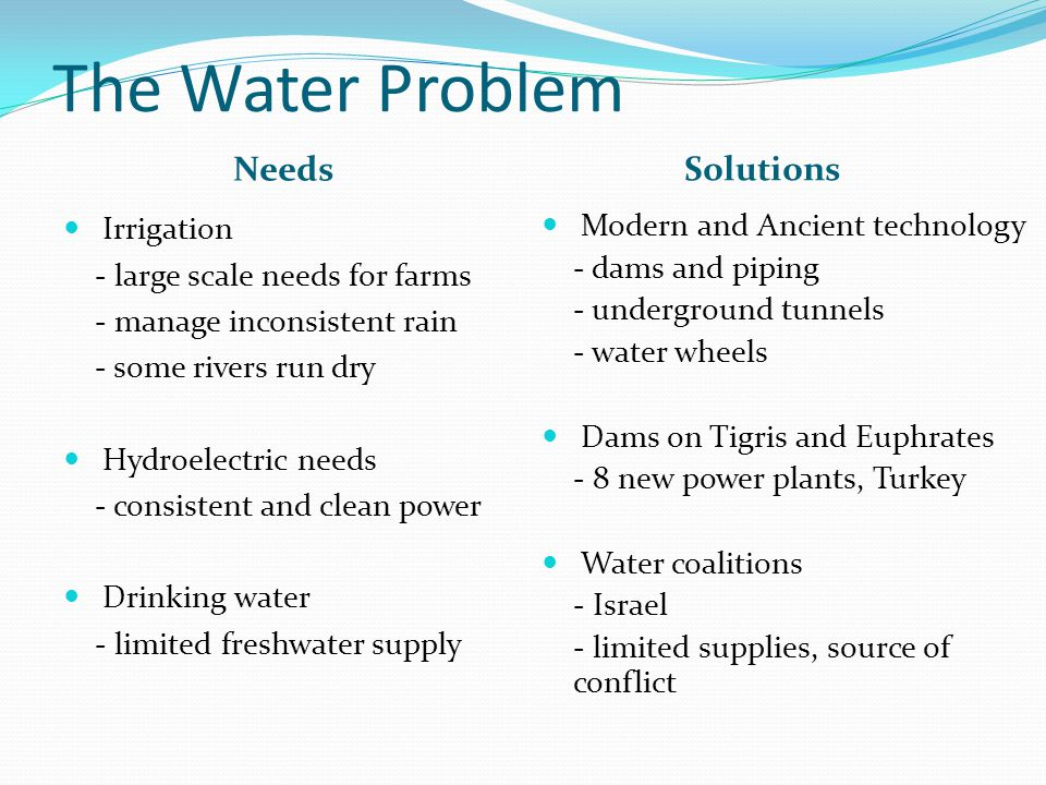The Water Problem Needs Solutions Irrigation
