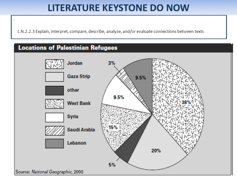 LITERATURE KEYSTONE DO NOW