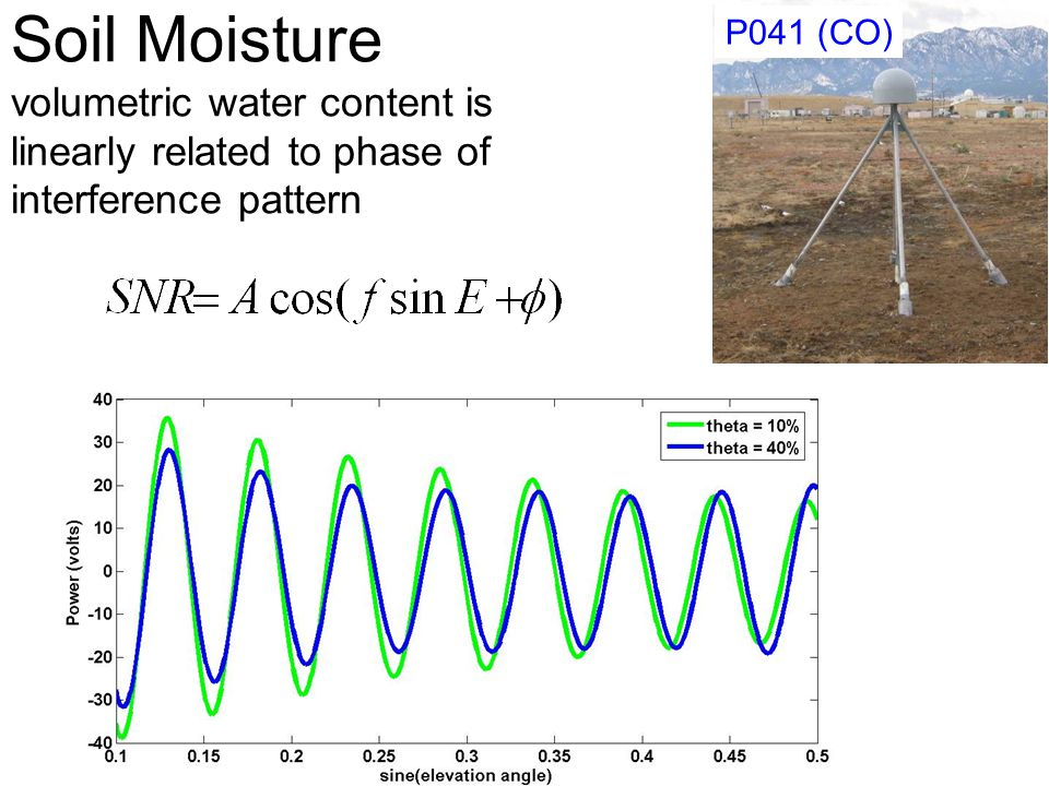 P041 (CO) Soil Moisture volumetric water content is linearly related to phase of interference pattern.