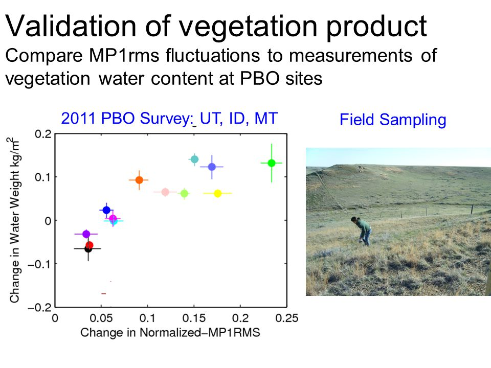 Validation of vegetation product Compare MP1rms fluctuations to measurements of vegetation water content at PBO sites