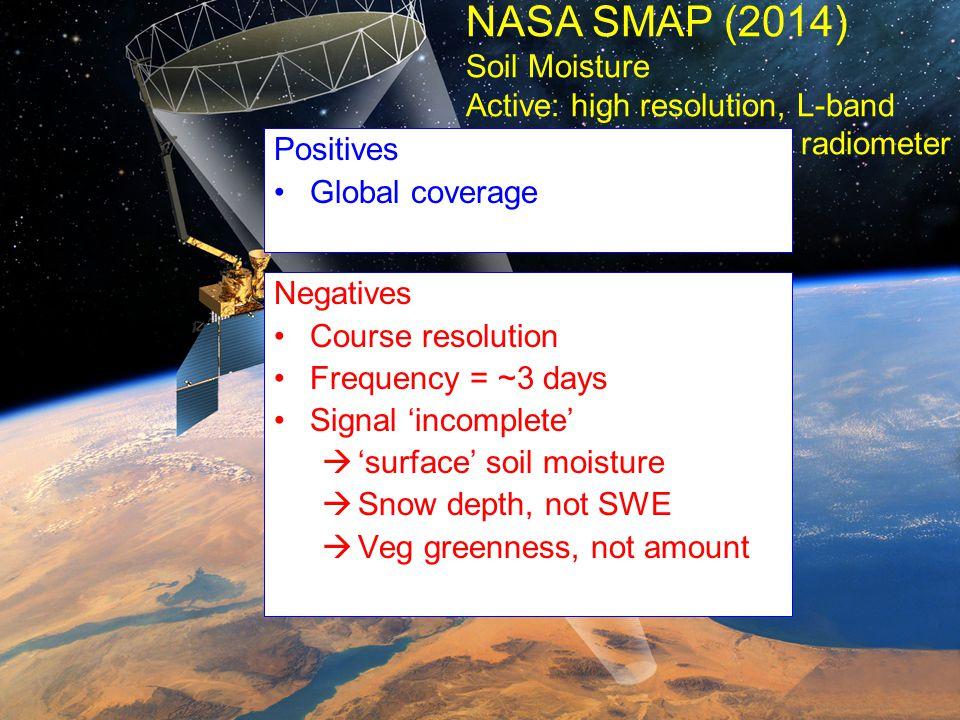 SMAP slide NASA SMAP (2014) Soil Moisture