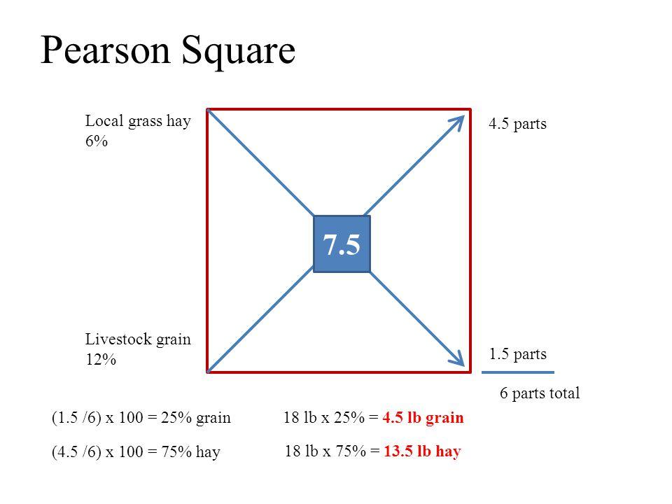 Pearson Square 7.5 Local grass hay 6% 4.5 parts Livestock grain 12%