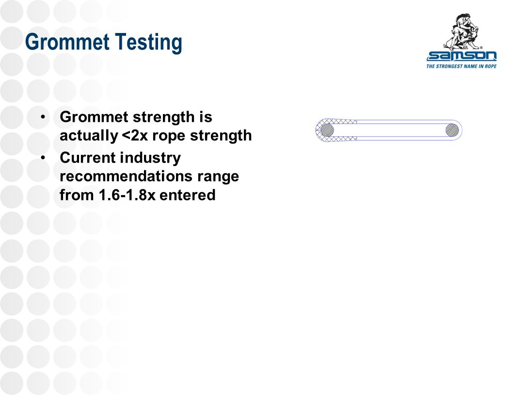 Grommet Testing Grommet strength is actually <2x rope strength