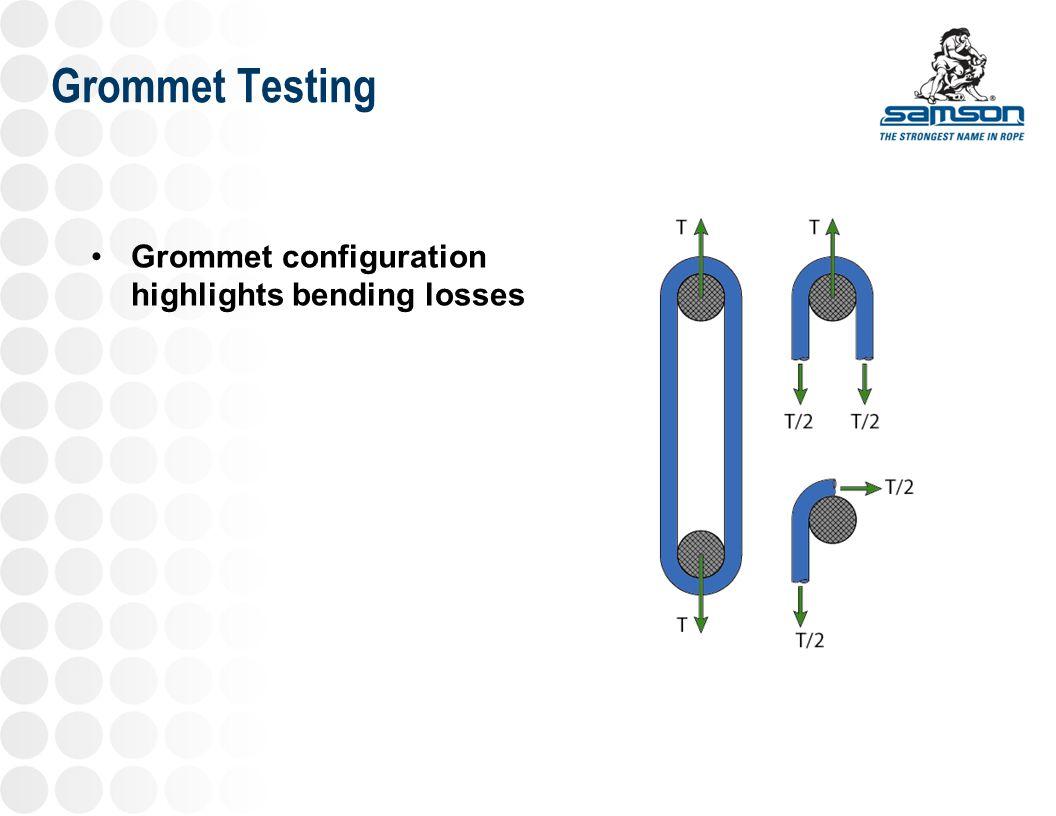 Grommet Testing Grommet configuration highlights bending losses