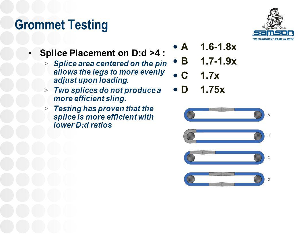 Grommet Testing A 1.6-1.8x B 1.7-1.9x C 1.7x D 1.75x