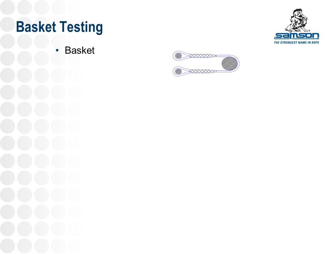 Basket Testing Basket