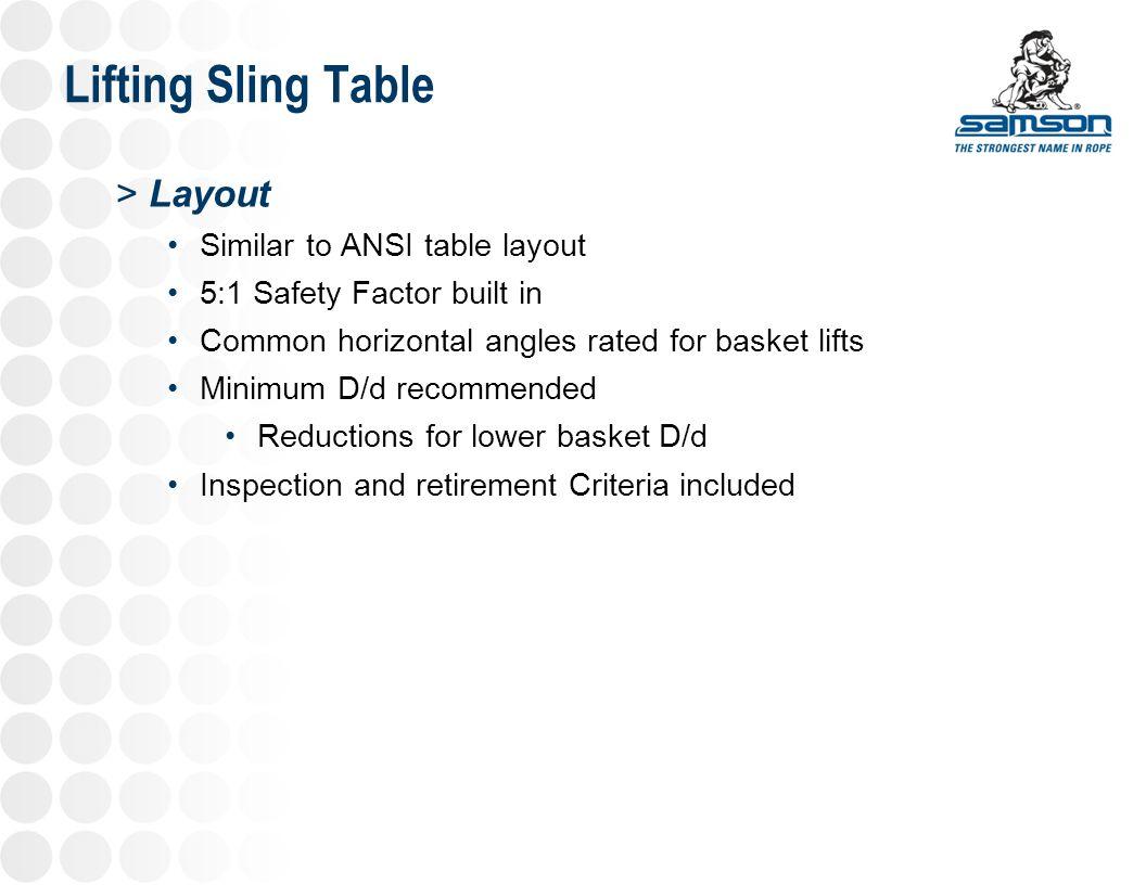 Lifting Sling Table Layout Similar to ANSI table layout