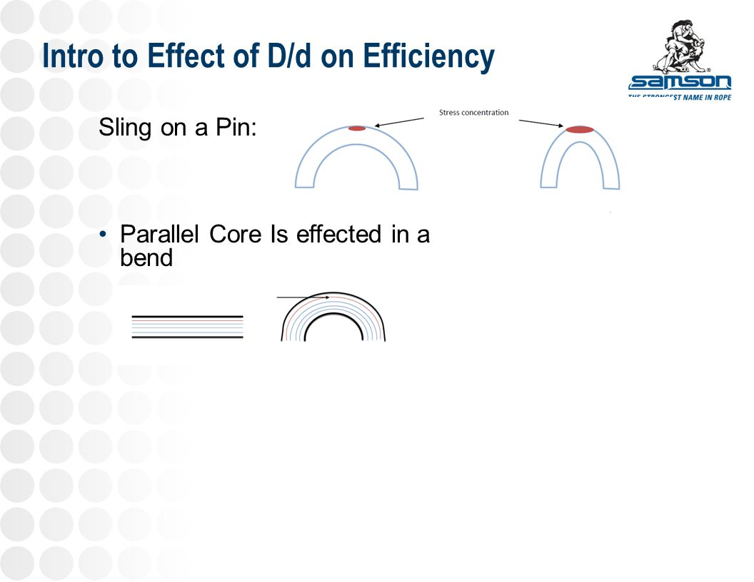Intro to Effect of D/d on Efficiency