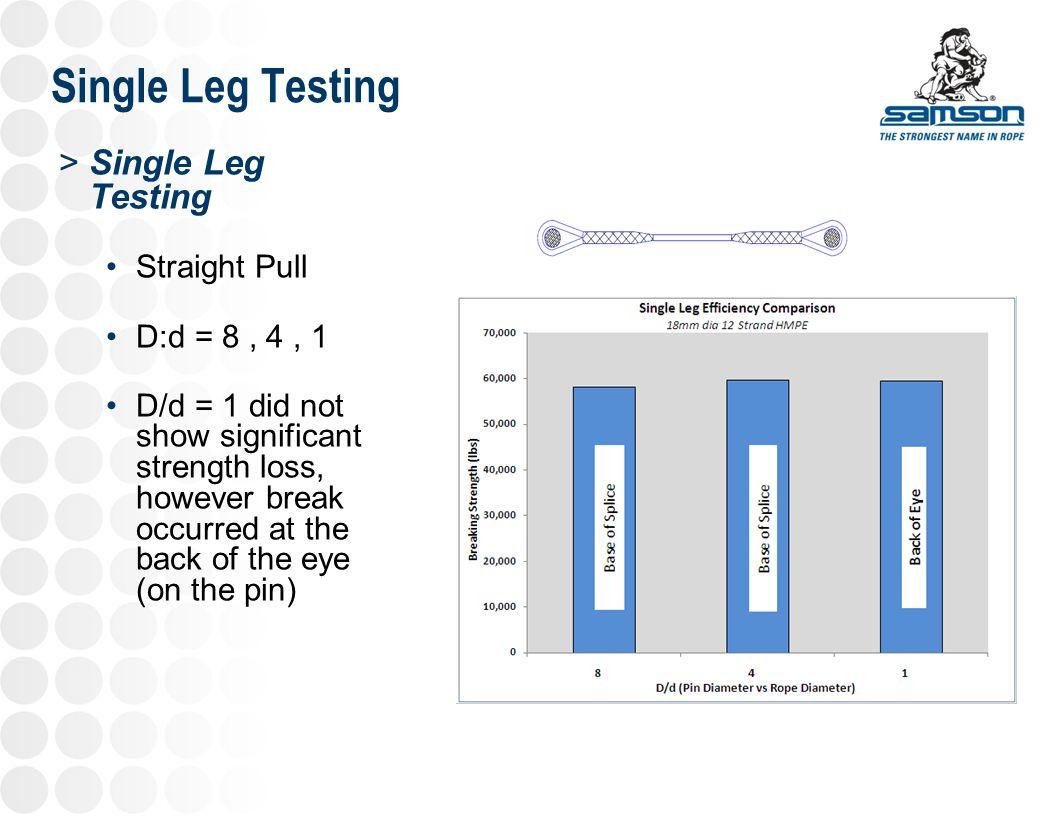 Single Leg Testing Single Leg Testing Straight Pull D:d = 8 , 4 , 1