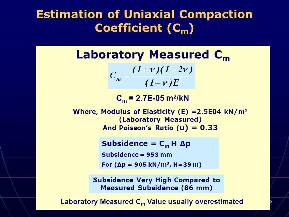 Estimation of Uniaxial Compaction Coefficient (Cm)