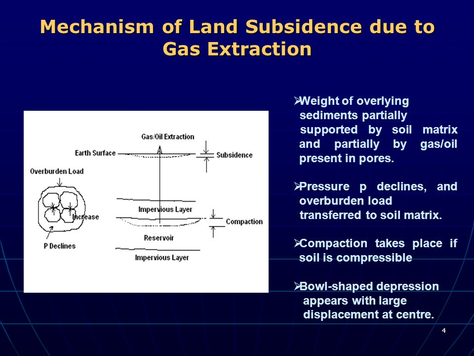 Mechanism of Land Subsidence due to Gas Extraction