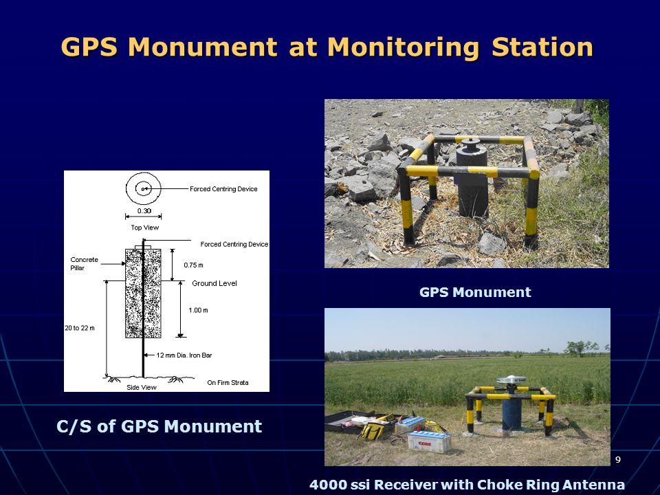 GPS Monument at Monitoring Station