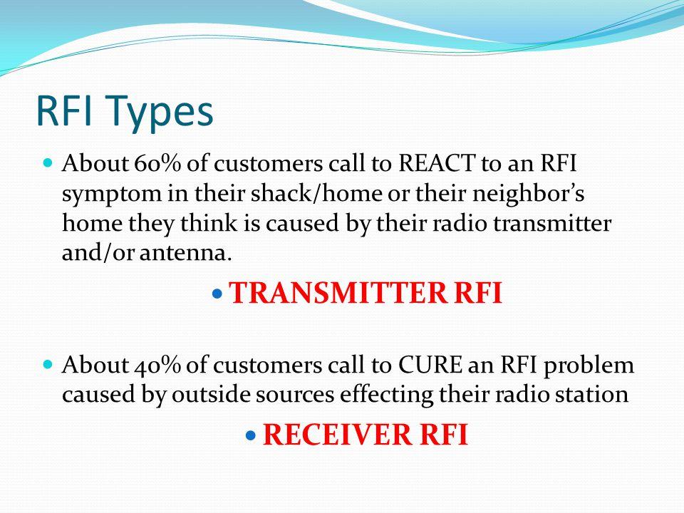 RFI Types TRANSMITTER RFI RECEIVER RFI