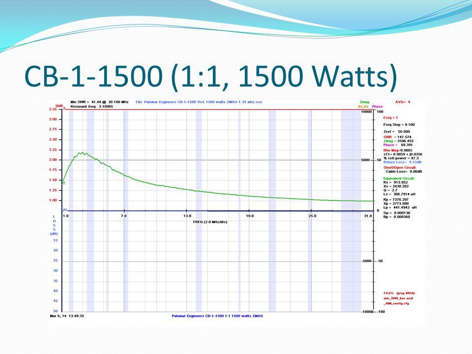 CB-1-1500 (1:1, 1500 Watts)