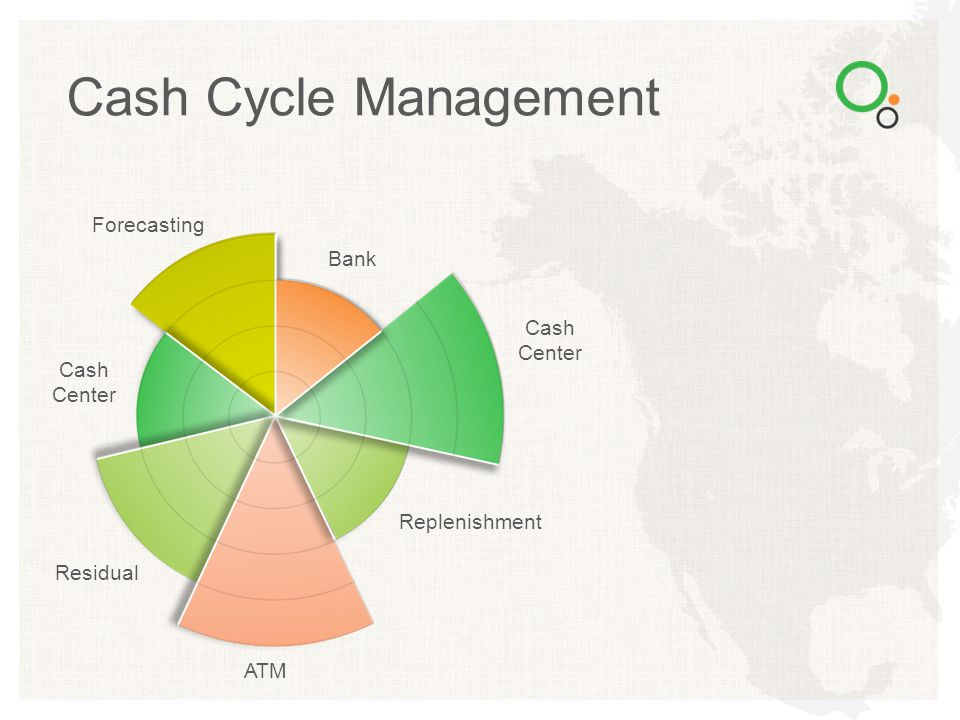 Cash Cycle Management Forecasting Bank Cash Center Replenishment