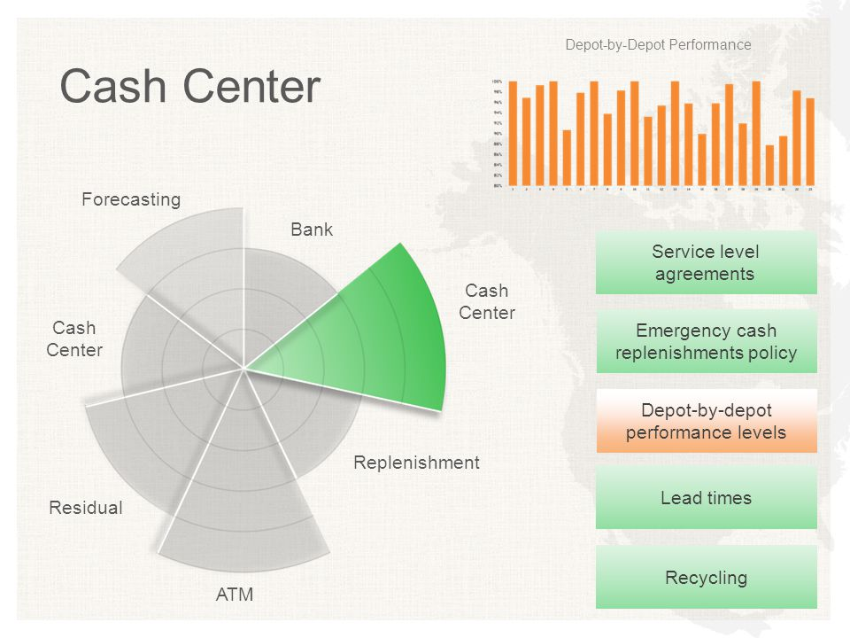Cash Center Depot-by-depot performance levels Forecasting Bank