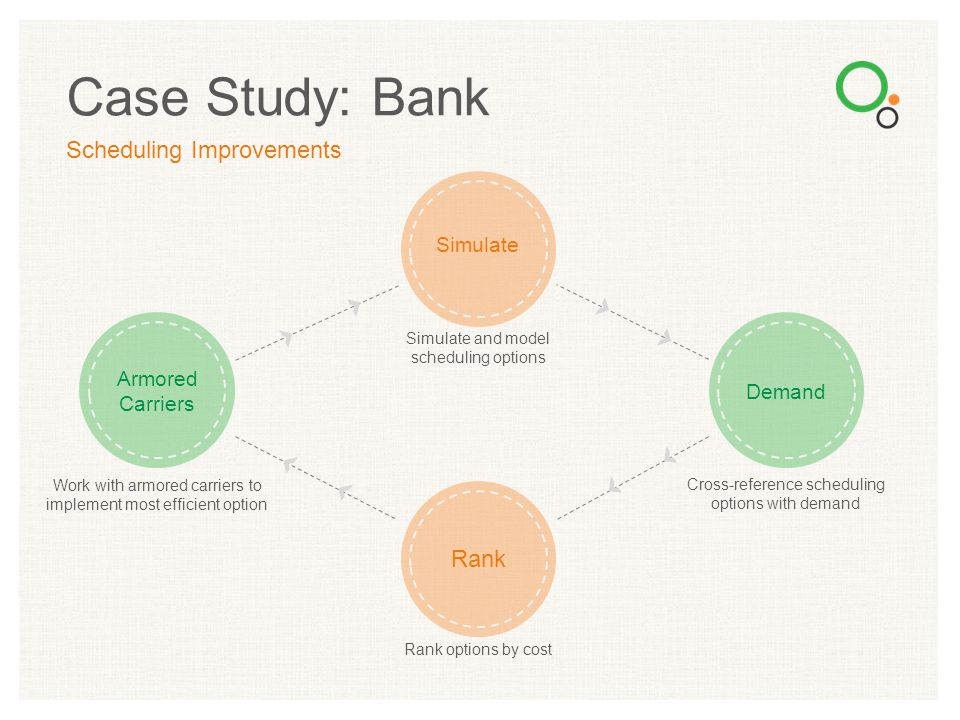 Case Study: Bank Scheduling Improvements Rank Simulate Armored