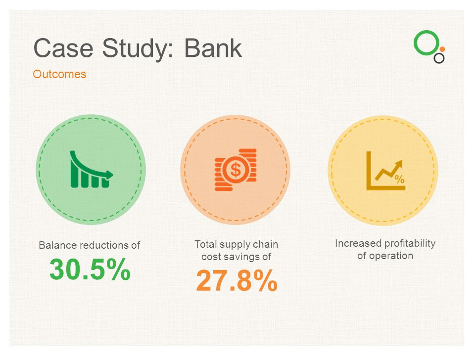 Case Study: Bank Outcomes Increased profitability of operation