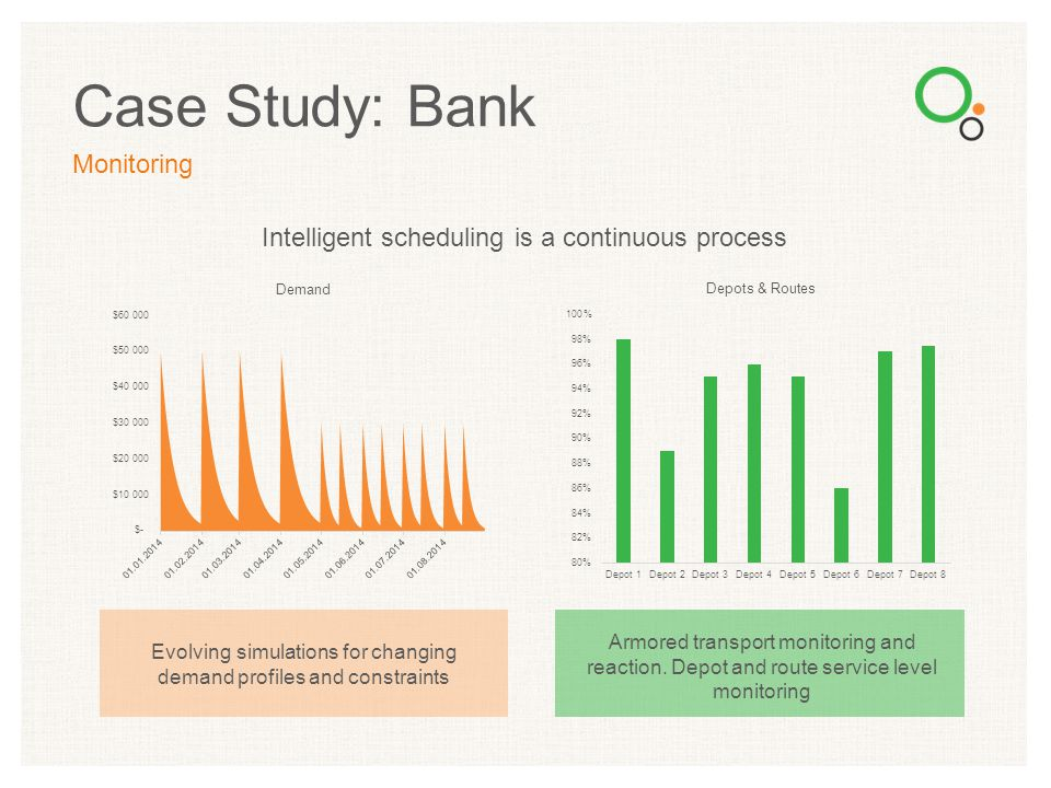 Case Study: Bank Monitoring