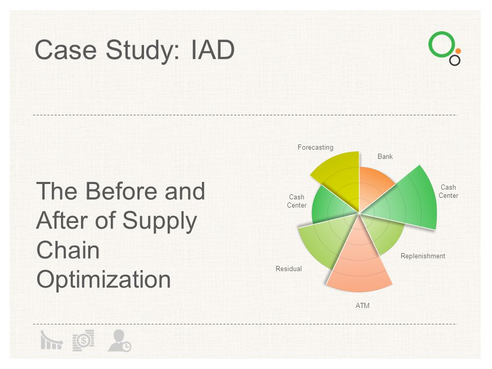 Case Study: IAD The Before and After of Supply Chain Optimization