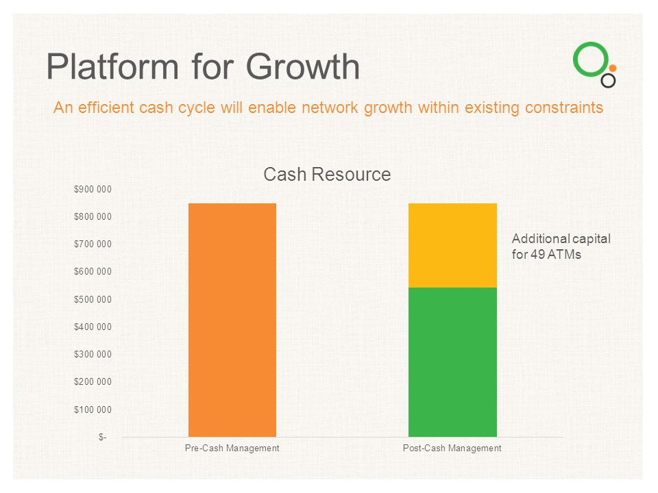 Platform for Growth Cash Resource