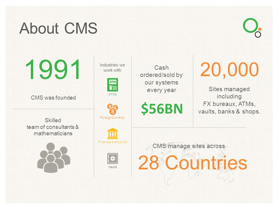 1991 20,000 28 Countries About CMS $56BN