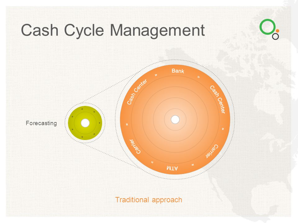 Cash Cycle Management Forecasting Traditional approach
