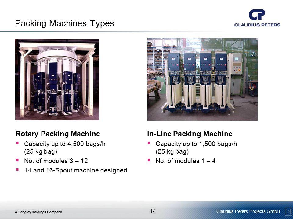 Packing Machines Types