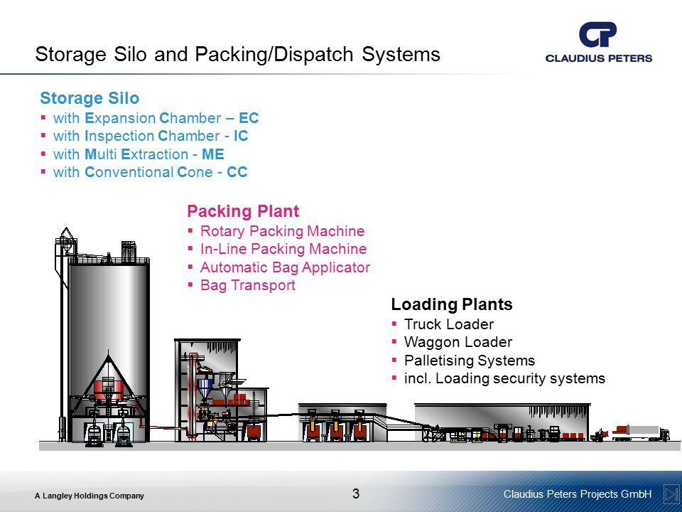 Storage Silo and Packing/Dispatch Systems