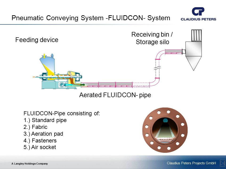 Pneumatic Conveying System -FLUIDCON- System