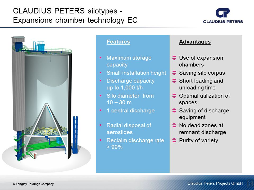 CLAUDIUS PETERS silotypes - Expansions chamber technology EC